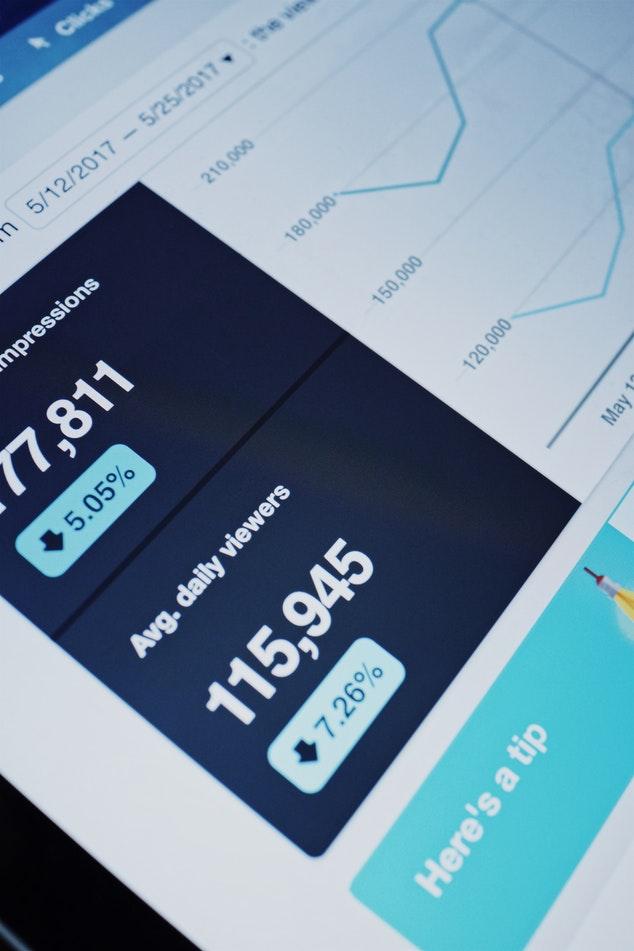 digital marketing statistics trends